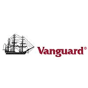 Resize Vanguard
